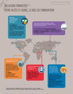 Économie Collaborative, Les Transformations, Innovation, 400 M, Oran, Support, Finance, Infographic, Tools