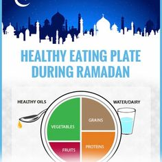 Can't keep your eyes open for taraweh? Do you ever wonder why you feel so tired and sluggish after eating a plate full of food for iftar? ⠀⠀ -⠀⠀ It's because you're eating the wrong foods! All that fried food is creating havoc on your metabolism and your waist line. ⠀⠀ -⠀⠀ Vegetables and good quality proteins should make up the majority of your plate. It'll leave you feeling light and full... so you don't have to take up a chair in the back during salah 😜