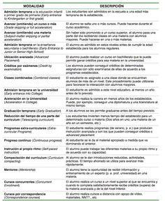 La aceleración como estrategia educativa: modalidades (2) | Javier Tourón - Talento, Educación, Tecnología