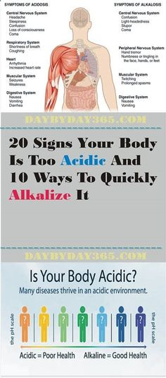 Read This - 20 Signs That Your Body is Acidic and Need to Alkalize It - Check This Awesome Article !!!