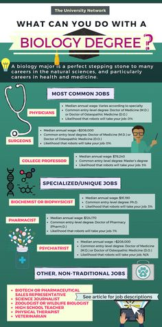 for Salaries for Biology Majors Here are 12 biology degree jobs and prospective salaries!Here are 12 biology degree jobs and prospective salaries! Biology Jobs, Biology College, Biology Major, Study Biology, College Majors, College Tips, Science Biology, College Club, Career College