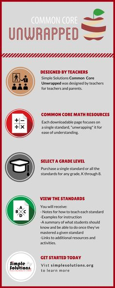 A Teachers Case Against Summer Vacation >> 63 Best Summer Vacation Images In 2019 Learning Activities Summer