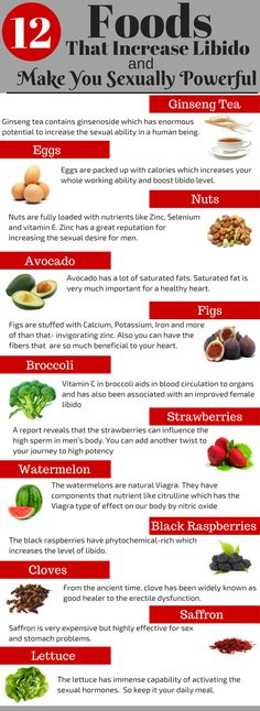 12 Foods That Improve Male Libido #Libido #Infographic
