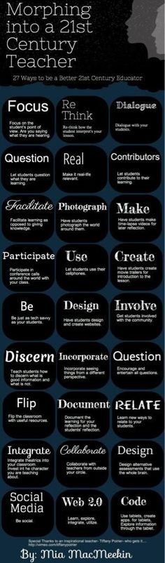 27 Ways to be a better 21st Century educator