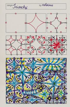 Triarchy by molossus, who says Life Imitates Doodles, via Flickr