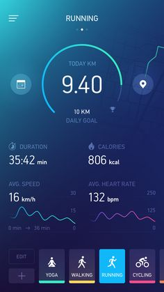 Fitness tracker – User interface by Radmir Mingaliev