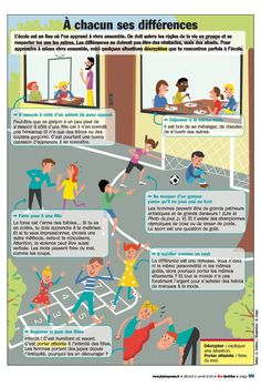 Educational infographic : Mon Quotidien  Infographie extraite de la VS Filles et garçons : respectons n Reading Activities, Activities For Kids, French Practice, Flags Europe, French For Beginners, French School, French Immersion, French Language Learning, French Lessons