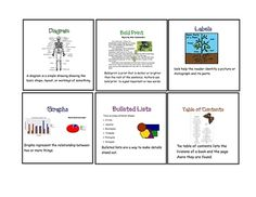 Non-Fiction Anchor Charts for Text Features - maybe I can make this into a foldable!
