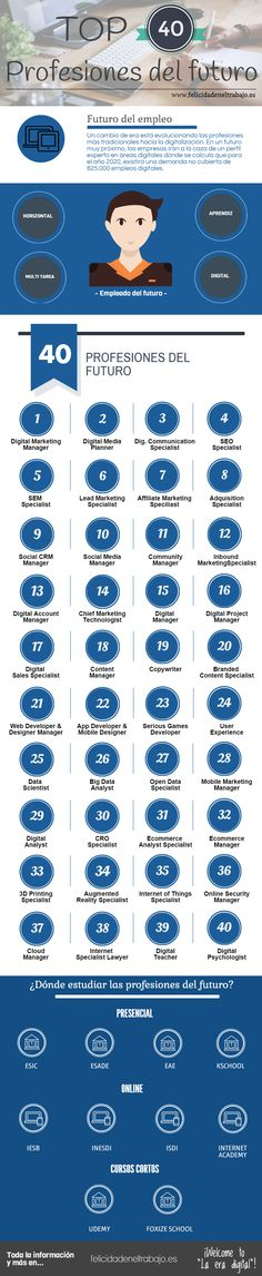 Top 40 profesiones del futuro #work #professional #future