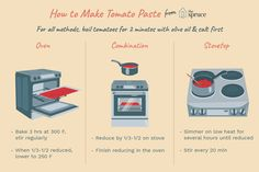 Make homemade tomato paste with this step-by-step photo tutorial that gives directions for three easy methods. Tomato Paste Recipe, Homemade Tomato Paste, Tomato Sauce, Best Tomatoes For Sauce, Give Directions, Canning Tomatoes, Homemade Cleaning Products, Preserving Food, Photo Tutorial