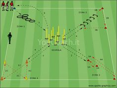 When you participate in soccer training, you will find that you are introduced to many different types of methods of play. One of the most important aspects of your soccer training regime is learning the basics of kicking the soccer b Rugby Drills, Football Coaching Drills, Soccer Training Drills, Rugby Training, Soccer Workouts, Sports Training, Basketball Drills, Basketball Court, Soccer Practice