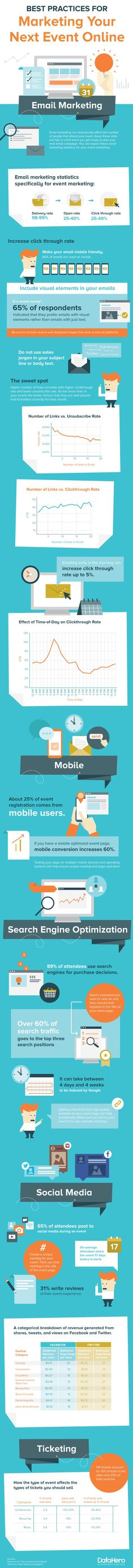 Infographic: Best Practices for Marketing Your Next Event Online - @visualistan