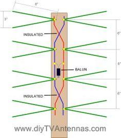 Bow Tie Antenna : DIY TV Antennas