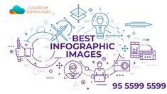 Explain about your business with a better understanding thru Infographic Banner Ads. For more details reach us @ 88802 88802 Advertising Strategies, Video Advertising, Advertising Campaign, Free Keyword Tool, Interactive Marketing, Communication Process, Company Goals, Promotion Strategy, Information And Communications Technology