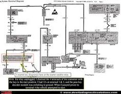 ford f650 fuse box diagram 2000 ford f650  750 Ford F550 Wiring- Diagram 99 F250 Fuse Panel Diagram