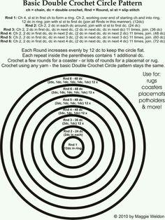 Cerchio perfetto