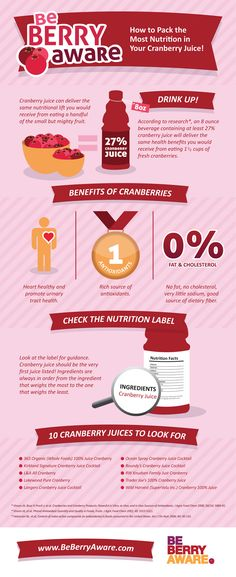 Health Benefits of Drinking Cranberry Juice for Women #health #infection #cranberry