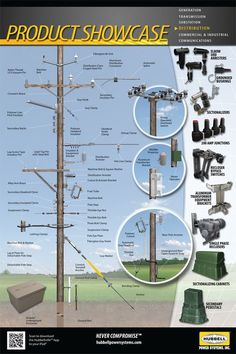 Hubbell Power Systems - Products for Electric Utilities, Telecommunications and Construction Industries Basic Electrical Wiring, Electrical Engineering, Electronic Engineering, Electric Utility, Electric Power, Electric Circuit, Diy Electronics, Electronics Projects, Power Lineman