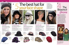 best hats for the shape of your face