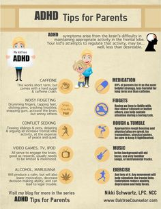 To introduce a new series, ADHD Tips for Parents , I'm sharing this new infographic for the first time. On the left are common ADHD behaviors that are not such great ways of coping with ADHD. On...