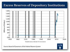 "Why does the Fed continue to pursue its failed ""QE"" policies? Really? ""Not for the sake of the economy. Not for the sake of consumers. Not for the sake of the U.S. government,"" says Bill Bonner. No. It's all for the sake of the banks. And the five ""too big to fail"" banks in particular. --Where your tax dollars are going. And who is benefiting."