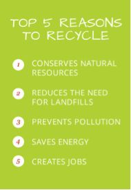 Top 5 Reasons to Recycle - Keep America Beautiful Asset Management, Management Company, Why Recycle, Repurpose, Benefits Of Recycling, Recycling Information, Green Technology, Green Life, Global Warming