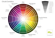 CIRCULOS CROMATICOS - Google Search Colour Schemes, Color Combinations, Color Terciario, Inspirational Artwork, Artwork Design, Color Theory, Hobbies And Crafts, Drawing Tips, Art Tutorials