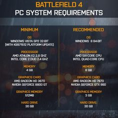 Battlefield 4 PC Systems Requirements Announced (video) | Geeky Gadgets