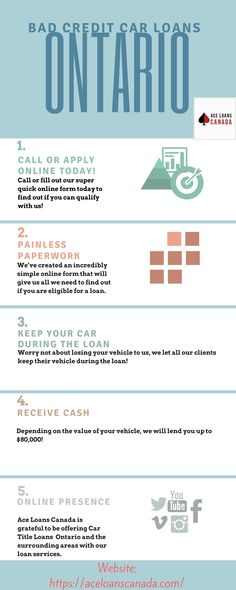 If you are looking for Bad Credit Car Loans Ontario then you should definitely go for Ace Loans Canada.