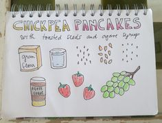 Easy and Happy Food: Chickpea pancakes. Panqueques o ponques de garbanz...