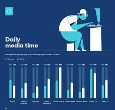 Studie: Social Media Nutzung & Interaktionen mit Marken und Unternehmen in Deutschland Germany, Social Media, Social Networks, Business, Psychics, Deutsch, Social Media Tips