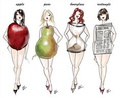 The article is pretty okay, but this is the funniest illustration of body types I have ever seen.