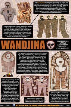 The WANDJINA of Aboriginal Australian mythology. #Wandjina #AboriginalMythology #Australia #Spirits #Infographic #Mythology #MrPsMythopedia