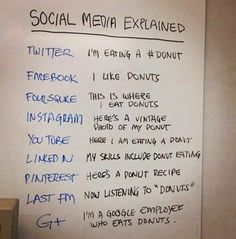 What is Social Media...