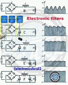 The Art Of Electronics, Power Electronics, Electronics Basics, Electronics Components, Electronics Projects, Electrical Components, Electronic Circuit Projects, Electronic Engineering, Electronic Music