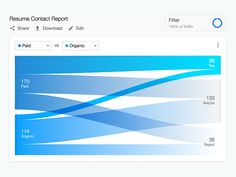Resume Contact Report Card Data Visualization Sankey Diagram Graphic Design Resume