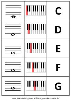 that is also the same with piano playing. The piano is a very special musical instrument and almost every individual desire to play it. But before you can play the pian Piano Lessons, Music Lessons, Solfege Piano, Music Flashcards, The Piano, Keyboard Lessons, Music Chords, Music Music, Keyboard Piano