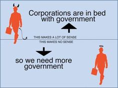 """""""Corporations are in bed with government... so we need more government."""" Sorry, logic fail. Try Anarchism / Voluntaryism for a real solution."""