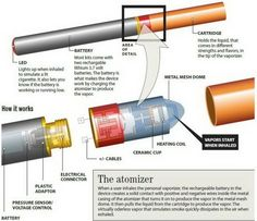 Electronic cigarettes, or e-cigarettes, are the newest vessel to help wean smokers off of the stick.