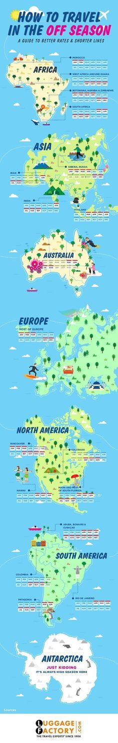 How To Travel In the Off Season #Infographic #travelinfographic