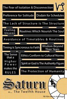 Saturn in 12th Saturn Astrology, Saturn Sign, Saturn In Aquarius, Virgo Libra Cusp, Tarot Astrology, Astrology Chart, Astrology Zodiac, Saturn Transit, Planet Signs