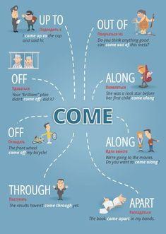 Phrasal verb: come