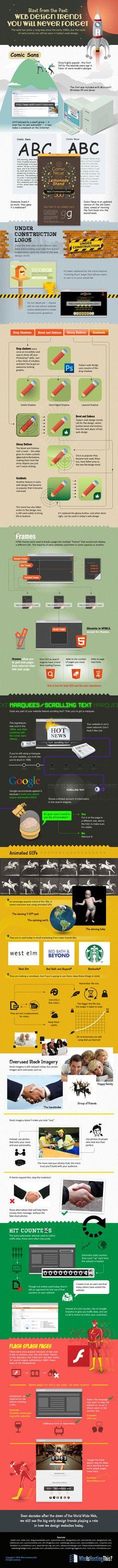 Webdesign-Trends der 1990er Jahre. (Grafik: WhoIsHostingThis)