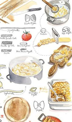 Kitchen Prints, Kitchen Art, Kitchen Decor, Pasta Recipes, Cooking Recipes, Recipe Drawing, Watercolor Food, Watercolor Painting, Food Sketch