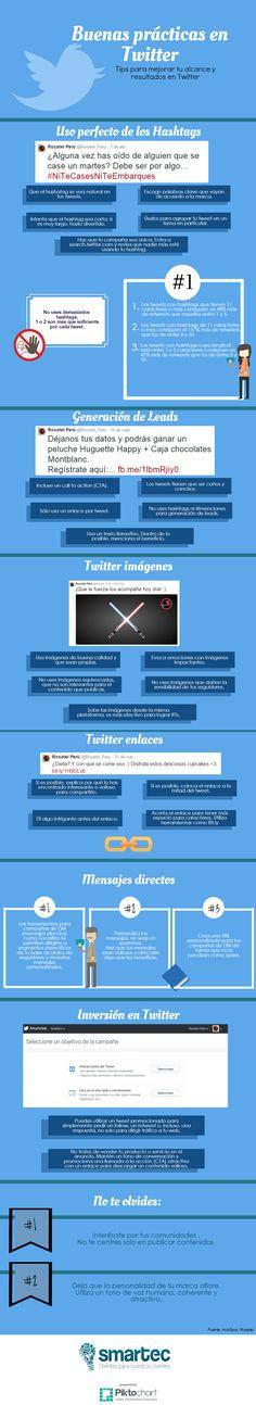 Buenas prácticas en Twitter #infografia #infographic #socialmedia | TICs y Formación