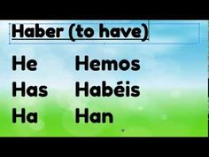 Present Perfect Tense in Spanish- Balance del año - YouTube