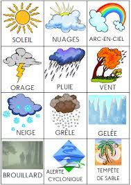 la météo fle - Google Search Core French, French Grammar, Sun And Clouds, French Classroom, French Lessons, Teaching French, New Teachers, Tour Eiffel, Learn French