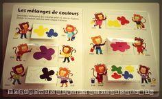 Mon premier imagier avec rabats : Les couleurs - Editions Usborne