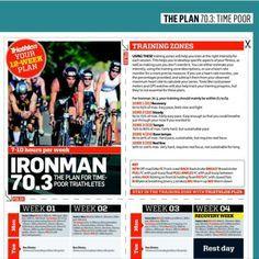 Half iron training plans- cycle focused
