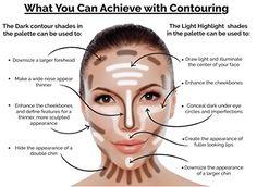 Trendy Makeup Highlighter Tutorial Contour Kit Ideas Trendy Make-up Textmarker Tutorial Co Contouring Makeup, Highlighter Makeup, Contouring And Highlighting, Face Contouring Products, Contouring Oval Face, Contouring Guide, Makeup Brushes, Makeup Tutorials, Face Contouring
